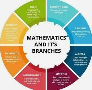 Mathematics-02-goog