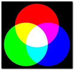 Additivnii sintes zveta RGB