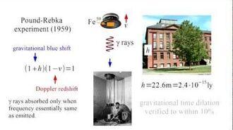 Relativity 10a - uniform gravity acceleration I