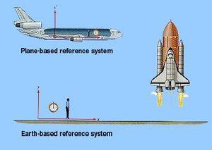 System-Reference-01-goog