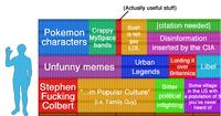 Wikipedia-01-wik