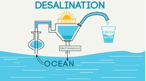 Desalination-01-goog