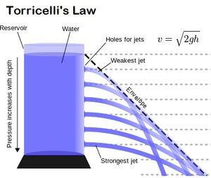 Laws-Toricelli-01-goog