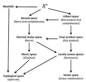 Mathematical-Spaces-02-goog