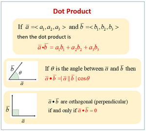 Products-dot-01-goog