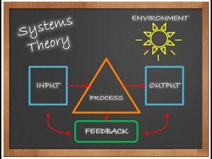 System-Theory-01-goog