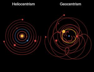 Geocentrism-Heliocentrism-01-goog