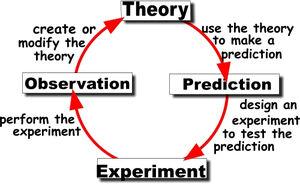 Theory-02-goog