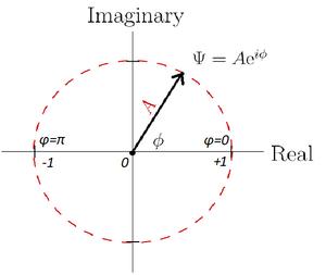 Complex-plane-04-goog