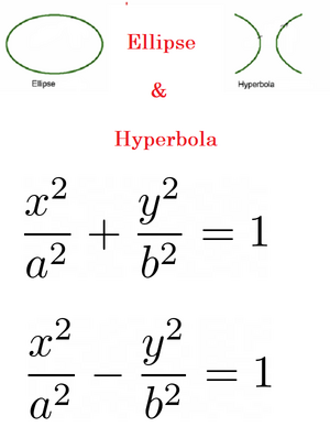 Curves-Ellipse-Hyperbola-01-mine