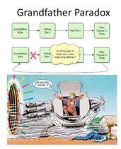 Paradoxes-Grandfther-01-goog