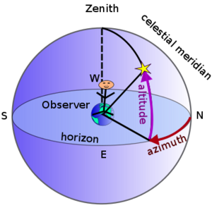 Celestial-concave-01-goog