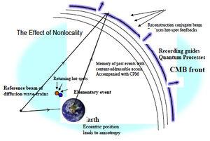Quantum-Nonlocality-03-goog