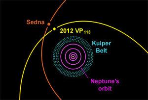 Planets-Sedna-06-goog
