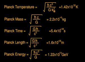 Constants-Planck-01-goog