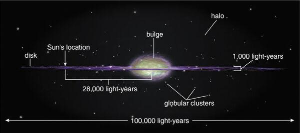 Galactic-Center-05-goog