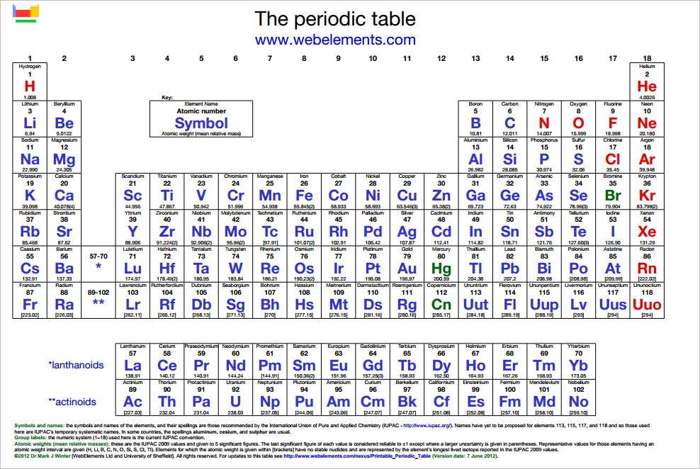 Image open science wiki fandom for Periodic table no 52