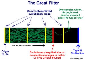 Theories-Great-Filter-01-goog