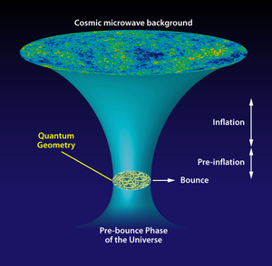 Cosmological-Inflation-05-goog