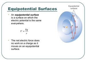 Equipotential-Surfaces-04-goog
