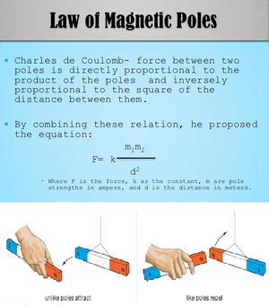 Laws-Coulomb-Magnetic-02-goog