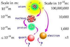 Atom-01-goog