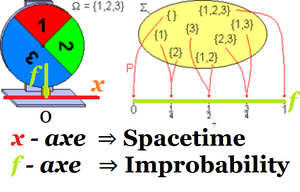 Improbability-01-goog