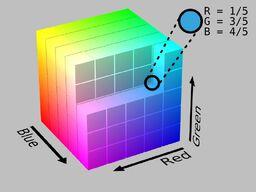 RGB Cube Show lowgamma cutout b