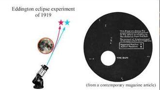 Relativity 10b - uniform gravity acceleration II