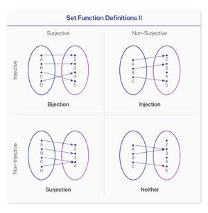 Functions-Types-01-goog