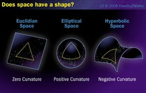 Space-Time-Shape-01-goog