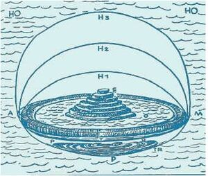 Universe-Sumerians-01-goog