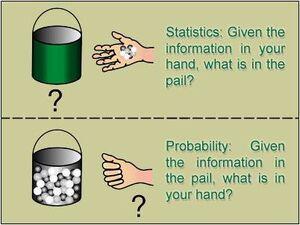 Probability-Statistics-01-goog