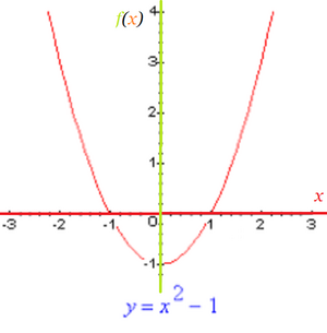 Equations-Real-01-goog
