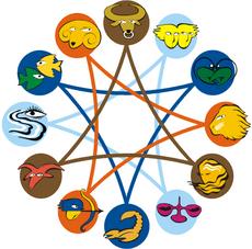 Horoscope-goog