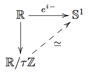 Commutative-diagram-Euler-formula-01-goog