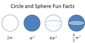 Circle-sphere-formulas-01-goog
