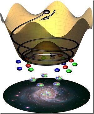 Particles-Axion-01-goog