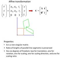 Transformations-Affine-01-goog