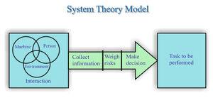 System-Theory-02-goog
