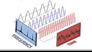 Fourier-Transform-07-goog