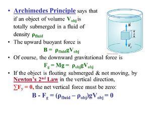 Laws-Archimedes-02-goog