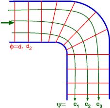 Lines-Flow-01-goog