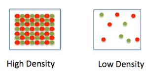Density-01-goog