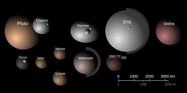 Transneptunian-Objects-01-goog