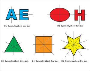 Symmetry-Axes-01-goog