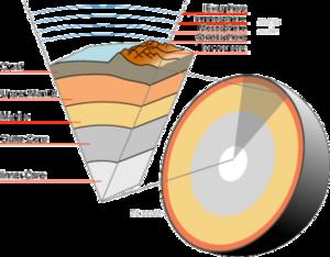EarthGeology-wik