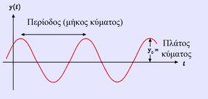 Wave-11-goog