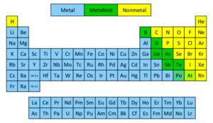 Classification-02-goog