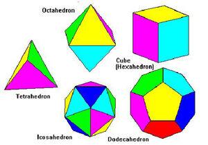 Polyhedron-03-goog